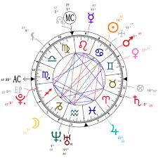 Jaden Smith Birth Chart Astrology And Natal Chart Of Jaden Smith Born On 1998 07 08