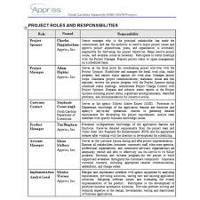 requirements document template 3 quality requirements gathering templates