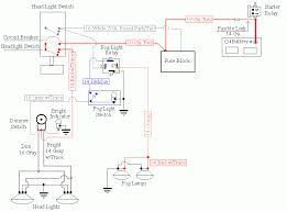 car wiring 86lights01 jeep cj5 wiring head light electrical jeep yj headlight switch wiring diagram at Jeep Yj Headlight Switch Wiring Diagram