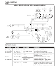 troubleshooting aec 200 4d direct connect spool gun wiring diagram troubleshooting aec 200 4d direct connect spool gun wiring diagram testing information