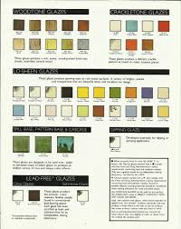 Glaze Color Chart Duncan Woodtone Glaze Color Chart In 2019 Ceramics Glaze