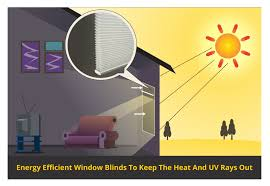 How To Find The Right Window Treatments To Save Energy And Money Energy Efficient Window Blinds
