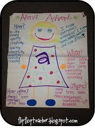 Adverb Anchor Chart 2nd Grade Adverbs Are So Hard To Teach Heres A Great Anchor Chart To