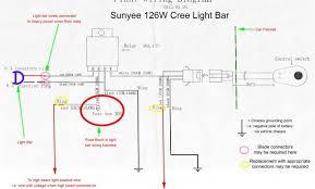 valuable 90cc chinese atv wiring diagram bullet 90cc atv wiring original tailgate light bar wiring diagram elegant led tailgate light bar wiring diagram wiring