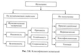 реферат Назначение и классификация международных стандартов аудита  Назначение и классификация мса реферат