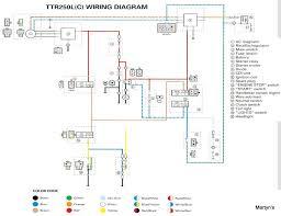 ttr 125 wire diagram ttr wiring diagrams cars