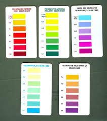 Saltwater Test Kit Chart Pin On Betta