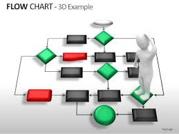 Flow Chart Powerpoint Presentation Flow Chart Powerpoint Presentation Slides