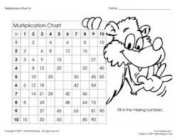 Multiplication Chart Worksheet Multiplication Charts Worksheet For 3rd 4th Grade Lesson