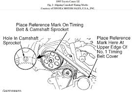 similiar 95 toyota camry engine diagram keywords 95 toyota camry engine diagram