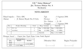 memo kredit jelaskan dan berikan contoh bukti bukti transaksi bukti kas keluar