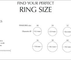 Ring Conversion Australian Online Charts Collection