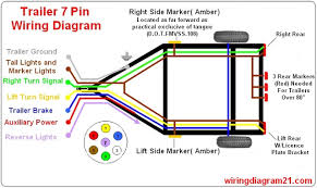 ford wiring diagram 7 pin trailer plug images wire trailer to triton trailer 7 pin wiring diagram automotive