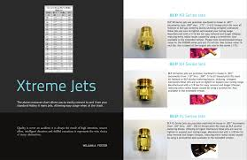Main Jet Catalog Pages 1 7 Text Version Anyflip