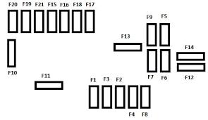 citroen c3 mk3 from 2009 fuse box diagram auto genius citroen c3 mk3 from 2009 fuse box diagram
