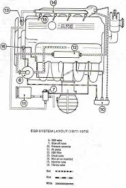 bmwcar wiring diagram page 5 egr system of 1977 1979 bmw 320i