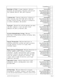 Employee Self Assessment Examples Phrases Perfect Appraisal 3 ...