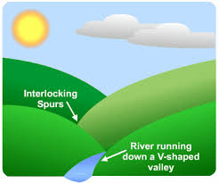 S Cool Cloud Identification Chart River Features S Cool The Revision Website