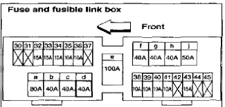 solved diagram of the fuse box under the hood 2007 nissan fixya 2006 Nissan Altima Fuse Box Diagram how do i find a fuse box diagram for a 2006 nissan murano