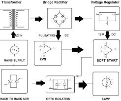 permanent split capacitor motor wiring diagram single phase Motor Wiring Diagram Single Phase With Capacitor permanent split capacitor motor wiring diagram single phase motor with capacitor forward and reverse wiring wiring diagram single phase motor capacitor start