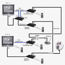 wiring diagram tv wiring diagram inside tv wiring diagrams wiring diagram pass wiring diagram volvo v 70 2009 wiring diagram tv