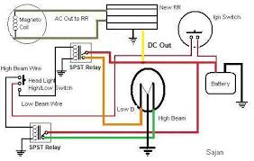 pulsar 150 wiring diagram wiring diagrams and schematics group singapore bajaj team sbt archive page 148