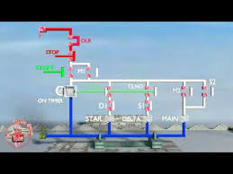 star delta starter control wiring diagram animation star delta starter control diagram explain animation video how to work star delta starter
