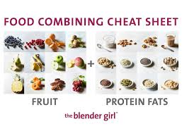 Food Combining Diet Chart Correct Food Combining Chart
