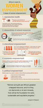 best women images annual reports editorial  women empowerment in africa infographic