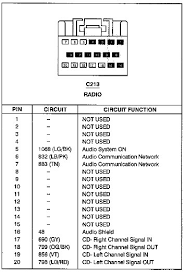 2001 ford windstar radio wiring diagram 2001 image 2002 ford windstar radio wiring diagram 2002 auto wiring diagram on 2001 ford windstar radio wiring