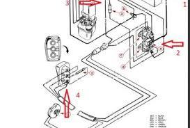equus fuel gauge wiring diagram wiring diagram ford f650 fuel gauge wiring diagram besides bo schematics porsche furthermore equus tachometer