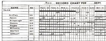 A Gantt Chart Is An Example Of Project Metadata Gantt Charts What Is A Gantt Chart Gantt Chart Chart