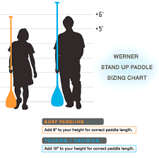 Paddle Board Size Chart Sizing Chart For Paddles From Werner Paddles Blades Sup