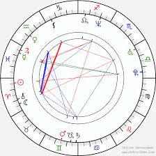 Kseniya Rappoport Birth Chart Horoscope Date Of Birth Astro