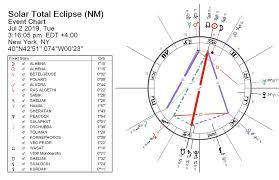 Solar Eclipse Natal Chart Solar Eclipse July 2019 Joyous Darkstar Astrology