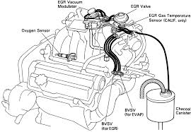 1996 ford truck bronco 5 8l fi 8cyl repair guides vacuum 5 emission control system 2vz fe engine