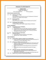 Skills Based Resume Template 12 13 Skill Based Resume Samples Lascazuelasphilly Com