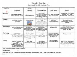 Lesson Plan Outline Emergent Curriculum Preschool Lesson Plan Template Preschool