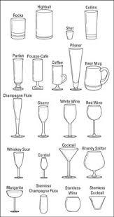 Types Of Drinking Glasses Chart Bartending Glassware Tips Dummies
