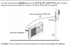 shortwave antenna listening portable receiver like tecsun pl enter image description here