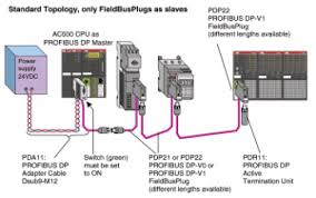 profibus grounding? siemens profibus wiring diagram Profibus Wiring Diagram #32