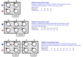 autosport labs view topic edis6 coil pack and spark wire edis4 edis6 edis8 wiring chart png