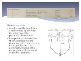 posterio anterior cephalometric analysis skeletal problems 21