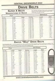 7 Rib Serpentine Belt Length Chart Dayco Belt Sizes Belt Image And Picture