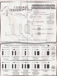 5 way switch ssh wiring diagram yamaha 4 way light circuit diagram way switch ssh wiring diagram yamaha on 4 way light circuit diagram two way peavey 5