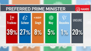 Poll Shows Trudeau Is Preferred Prime Minister Ctv News