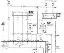 jeep tj electrical wiring diagram fantastic jeep wrangler trailer jeep tj electrical wiring diagram fantastic jeep wrangler trailer wiring harness jeep tj wiring