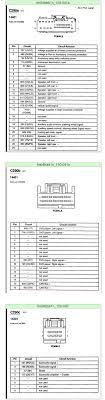 1997 ford f150 factory radio wiring diagram wiring solutions 2014 ford f150 radio wiring diagram 1997 ford f150 factory radio wiring diagram solutions