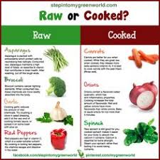Raw Vs Cooked Vegetables Chart 46 Best Raw Vs Cooked Vegetables Images