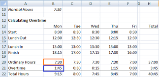 Overtime Calculation In Excel Format Excel Min Max Small And Large Functions My Online Training Hub